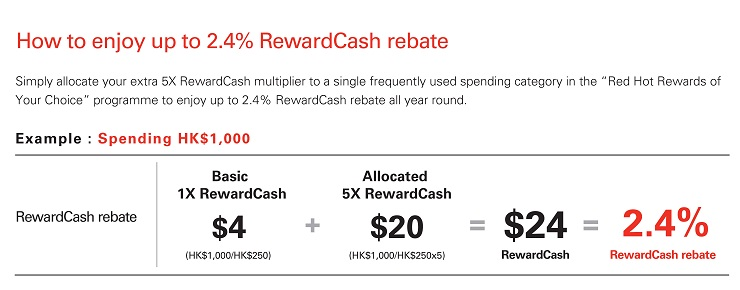 Red Hot Rewards of Your Choice - HSBC HK